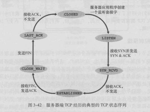 �务端状�图